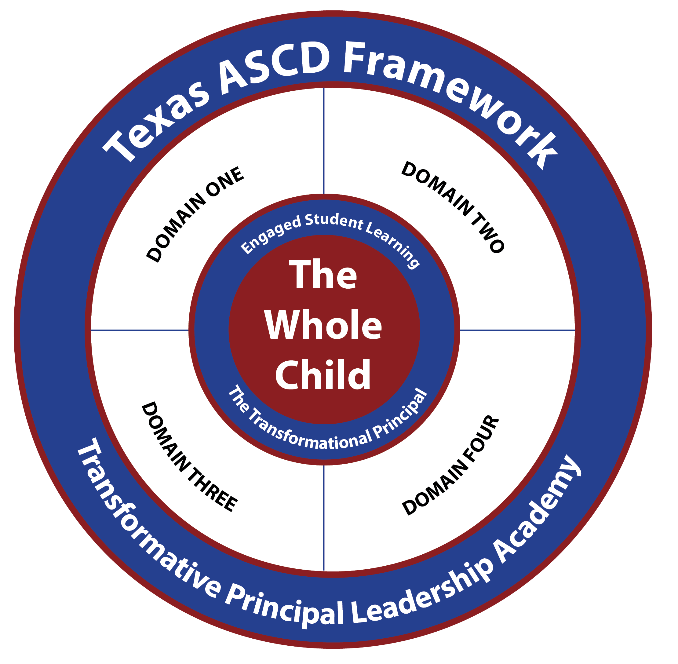 Transformative Principal Leadership Academy