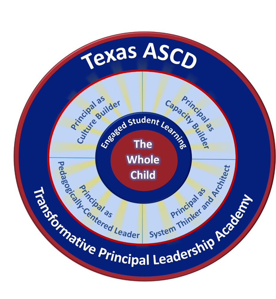 Transformative Principal Leadership Academy - Round Rock ISD (Session 3 of 3)